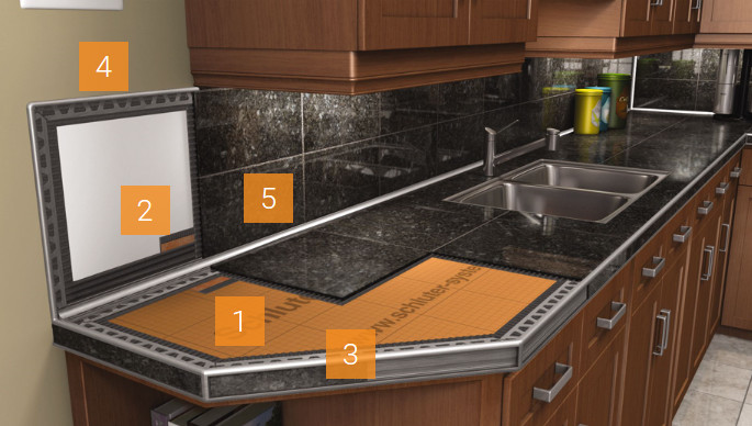 Countertop Systems