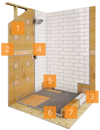 KERDI-BOARD Shower with KERDI-LINE