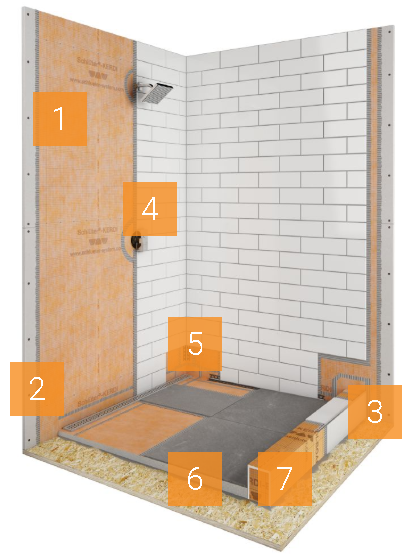 KERDI Shower with KERDI-LINE Linear Drain
